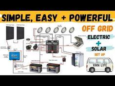 Off Grid Electric, Caravan Home, Rv Battery, Step Van, Off The Grid, Camper Trailers, Van Life, Boats, Conversation