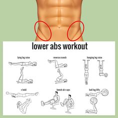 Want Those Lower Abs? Try These Sixpack Exercises! Healthy Fit