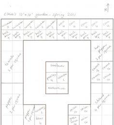 10 x 10 garden plan