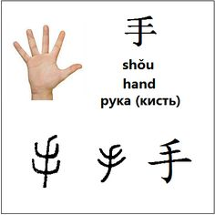 The blog offers many resources such as links, images, flashcards, videos, etc. to help support Chinese language learning.