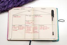 Schoonmaak schema - dagelijks
