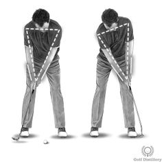Putting Stroke - Rock your shoulders, not your wrists Putting Tips, Golf Putting, Cross Hands, Putt Putt, Golf Lessons, Good Grips, Golf Tips, Hacks, Game