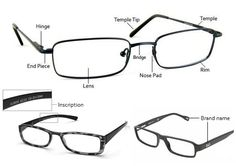 Glasses Terminology