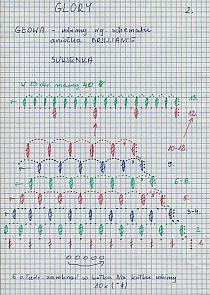Moje schematy aniołków - nula - Picasa Web Albums na Stylowi.pl Crochet Christmas Decorations, Bullet Journal, Albums, Places, Crochet Angels, Picasa, Amigurumi, Tejidos, Lugares