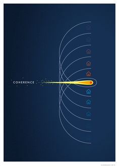 Pôster minimalista do filme Coherence. www.nacasadajoana.com.br  #coherence #movie #coherencemovie #poster #design