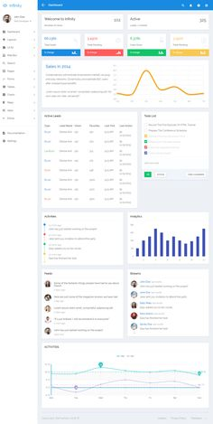 Rainbow is premium full responsive retina admin dashboard html5 40 best dashboard template and admin panel 2017 responsive miracle pronofoot35fo Image collections