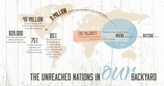 Still think you need to go overseas to be a missionary? www.christianaid.org