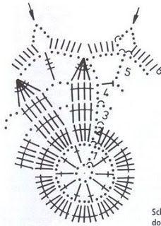 Risultati immagini per schematy bombek by siwa