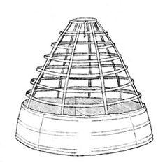 Amazon Drygoods - 1858 Round Cage Crinoline, $7.00 (http://www.amazondrygoods.com/products/1858-round-cage-crinoline.html/)