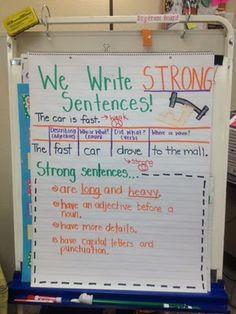 Writing Strong Sentences plus lots of writing anchor charts Second Grade Writing, Sentence Writing, Writing Sentences, Simple Sentences, Complete Sentences, Essay Writing, Recount Writing, Informational Writing, Kindergarten Writing