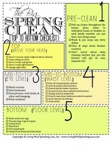 Free Printable Spring Cleaning Checklist {The Big Spring Clean, Part 3} Great tips for deep cleaning your whole house from top to bottom!