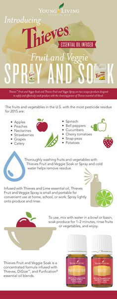 Young Living Essential Oils:  Thieves Fruit & Veggie Spray and Soak | For more information and to order yours, visit:  WWW.THESAVVYOILER.COM