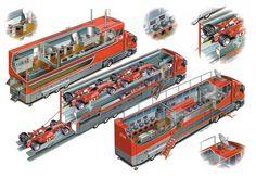 Ferrari F1 Transporter cutaway
