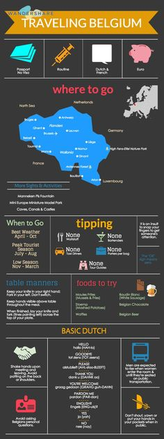 Belgium Travel Cheat Sheet; Sign up at www.wandershare.com for high-res images.