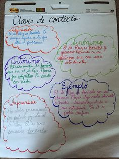 Context clues anchor chart in Spanish