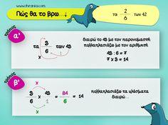 Math For Kids, Kids Corner, Primary School, Special Education, Maths, Mathematics, Back To School, Teacher, Classroom