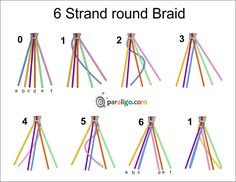 7 Best 4 strand braids images in 2018 | Braided hairstyles, DIY