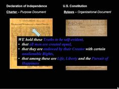 Understanding How the Declaration of Independence and Constitution Work ...