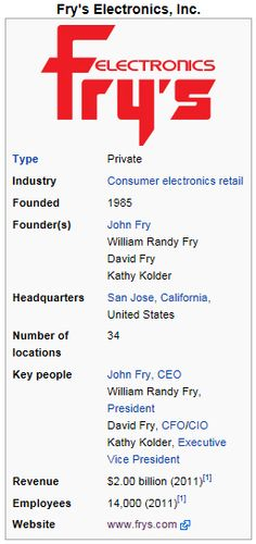 3) History: In the 70's Charles Fry sold his supermarket chain for $14+ million. He gave each of his sons, Dave, John and Randy, approx $1 million dollars. The sons, along with another investor, opened their first Fry's Electronics in Sunnyvale in 1985. This first store was only 20,000 square feet – today's stores range in size from 50,000 to over 180,000 square feet. One of Fry's claims to fame is that they were the first retail outlet in the country to sell off-the-shelf microprocessors.