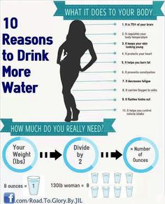 Why is drinking water so important? Here are a few great reasons!