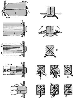 A visual representation of how to fold a Hakama. What, you don't know what a Hakama is? Perhaps the Weapons Board is not for you.
