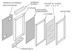 Make your own solar heater