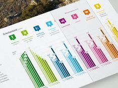 Data visualization infographic & Chart MagSpreads - Magazine Design and Editorial Inspiration: Brockhaus Encyclopedia I. Editorial Design, Editorial Example, Information Architecture, Information Design, Information Graphics, Web Design, Graph Design, Creative Design, Print Design