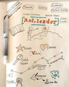 Heuristiquement: Lectures estivales: Moi, Leader Leadership, Sketch Notes, Lectures, Management, Bujo, Motivation, Infographic, Doodles, Bullet Journal
