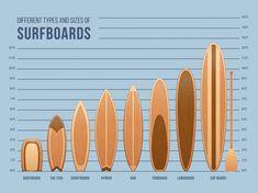 Lifeguard, Paddle Boarding, Sport, The Outsiders, Ocean, Image, Freepik Vector, Cordon Bleu, Surfboards