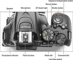 Nikon D5500 For Dummies Cheat Sheet - For Dummies