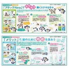 花王 アタックNeo/メリット  東京新聞企画広告 2011