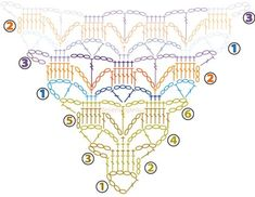 코바늘 삼각무늬뜨기