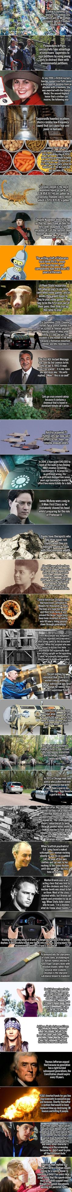 Another week, another round of interesting facts.: