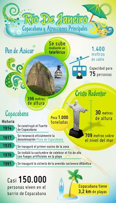 Encuentre hoteles en Rio de Janeiro que se adecúen a sus necesidades. Venga a disfrutar de una estad& & Visit Brazil, Brazil Brazil, Brazil Facts, Brasil Travel, Best Places In Portugal, Places To Travel, Places To Visit, Geography For Kids, Marriott Hotels