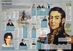 Bullet Journal Ideas Pages, Military History, Biography, Timeline, Technology, Education, Google, Geography, Paper