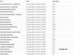 MotoG 2016 Launch timing details