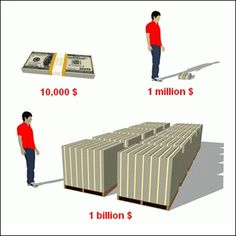 Billion Dollars | Billion Dollars Visualized