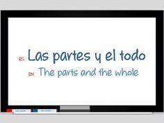 """""""Apptitudes"""" de Elena González Kinds Of Sentences, Thoughts, Activities"""