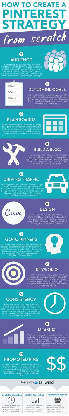 Thank you Tailwind App for mentioning Canva! Some great tips on How To Develop a Pinterest Strategy from Scratch by @mcngmarketing