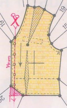 Instructions for drafting a vest pattern using the Lutterloh system (I bought this years ago & never used it - didn't know it was still around - I'll have to try i)