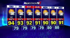 ALENA & STELLA VACATION HOMES  Classic weather in Florida during the summer. All day sunny afternoon 5 minutes rain and again sunny till night. Take the time see the best deals  http://www.alenavacationhome.com/lastminutedeals.html