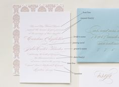 Great Website On Proper Ways Of Informing Guests With Your Wedding Invitation