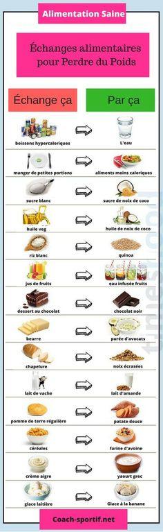 alimentation saine et équilibrée pour maigrir et perdre du poids naturellement , astuces pour perdre du poids #alimentation #saine #regime #maigrir