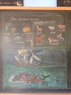 Australasian geography blackboard - whaling and farming in Australia Blackboard Drawing, Chalkboard Drawings, Blackboards, Geography, Farming, Goats, Whale, Australia, Horses