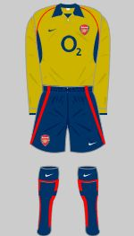 2002-2003 Arsenal Kit (3rd)