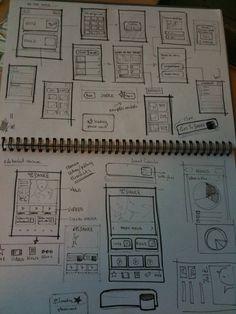 Photo on Jeni Rodger - Mobile Designer and Illustrator: Doodling...