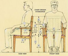 Woodworking: Must-have measurements for comfortable seating