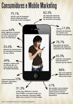Mobile Marketing by prumos, via Flickr