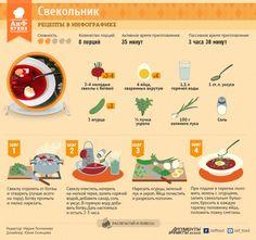 Свекольник: легкий, холодный, витаминный | Рецепты в инфографике | Кухня | Аргументы и Факты