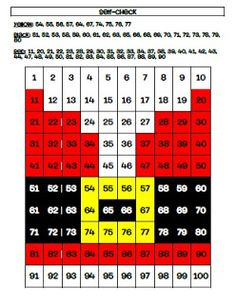 Santa Suit 100's Chart Math FREE Printable